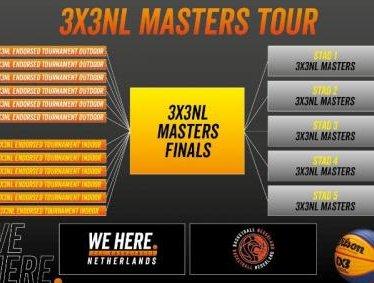 2019_3x3NLMasters_indeling