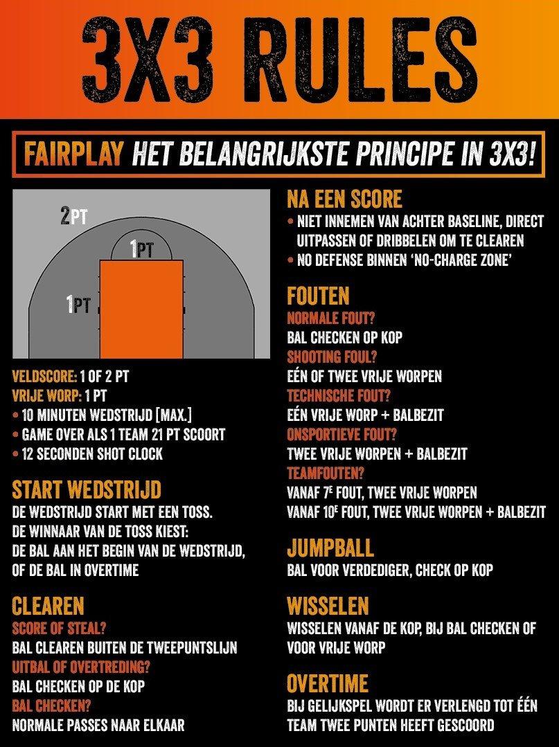 3x3 Spelregels