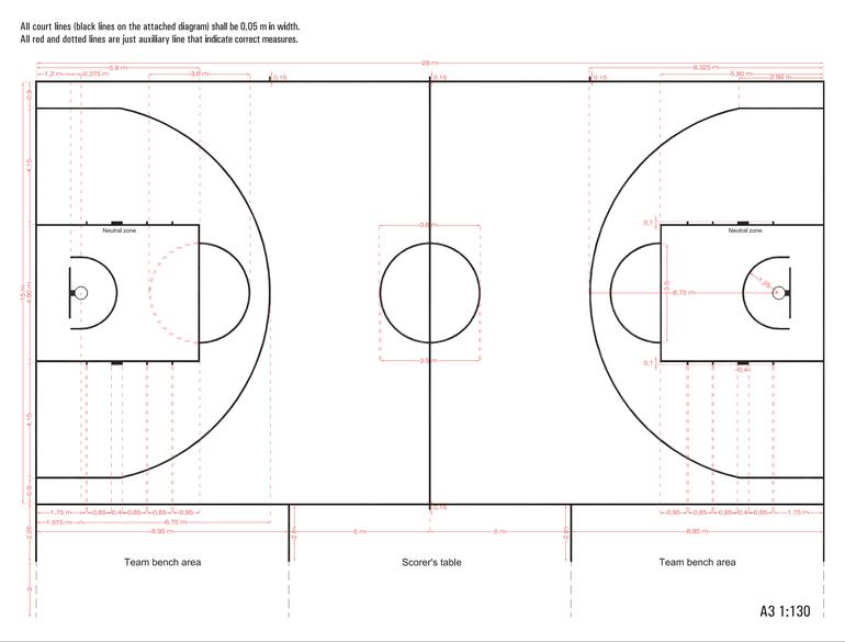Basketballveld